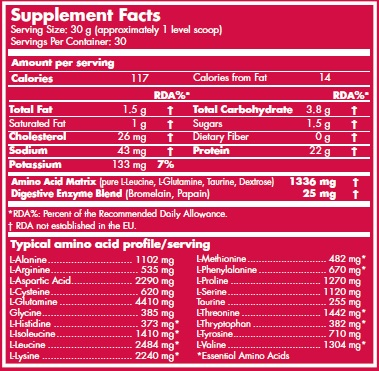 Scitec Nutrition 100% Whey Protein Professional label