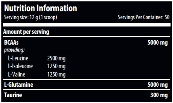 Scitec Nutrition BCAA + Glutamine Xpress label